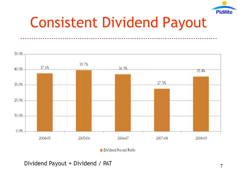 ------------------------------------------------------------------------------------------ 7 Consistent Dividend Payout Dividend Payout = Dividend / PAT