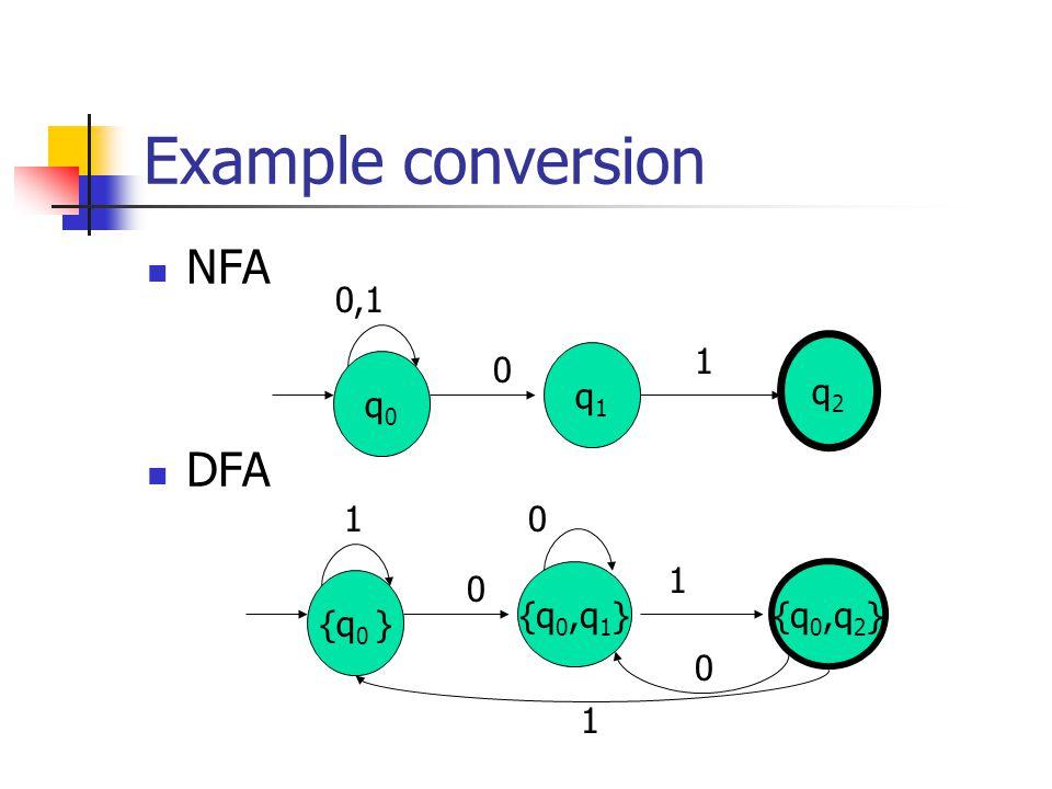 Example conversion NFA DFA q0q0 q2q2 0,1 0 1 q1q1 {q 0 } 1 0 1 {q 0,q 1 } {q 0,q 2 } 0 0 1