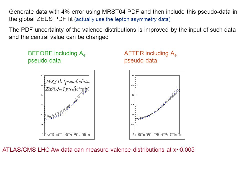 Generate data with 4% error using MRST04 PDF and then include this pseudo-data in the global ZEUS PDF fit (actually use the lepton asymmetry data) The PDF uncertainty of the valence distributions is improved by the input of such data and the central value can be changed MRST04pseudodata ZEUS-S prediction BEFORE including A e pseudo-data AFTER including A e pseudo-data ATLAS/CMS LHC Aw data can measure valence distributions at x~0.005