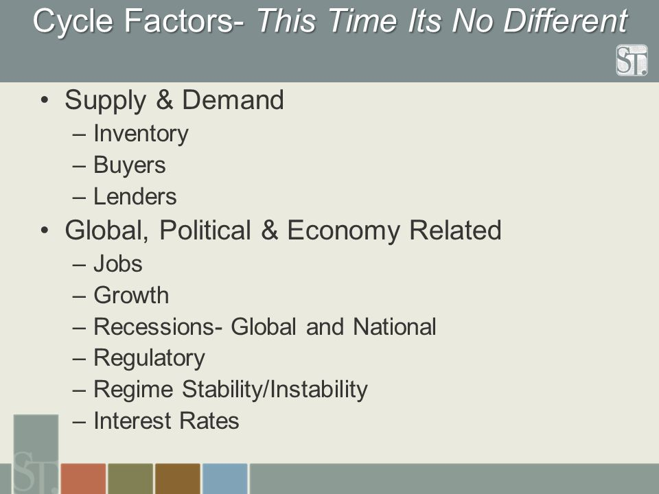 Cycle Factors- This Time Its No Different Supply & Demand –Inventory –Buyers –Lenders Global, Political & Economy Related –Jobs –Growth –Recessions- G