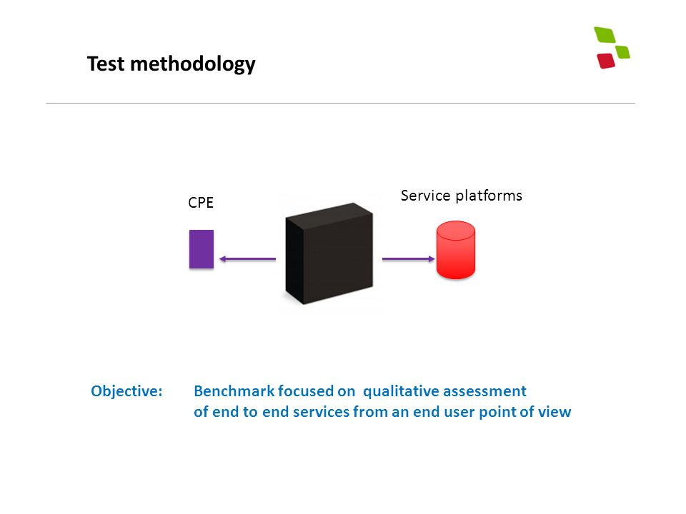 Test methodology Service Objective: Benchmark focused on qualitative assessment of end to end services from an end user point of view CPE Service platforms