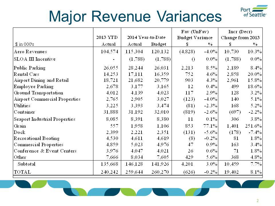 Aviation Capital Budget 13