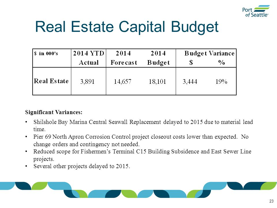 Real Estate Capital Budget 23 Significant Variances: Shilshole Bay Marina Central Seawall Replacement delayed to 2015 due to material lead time.