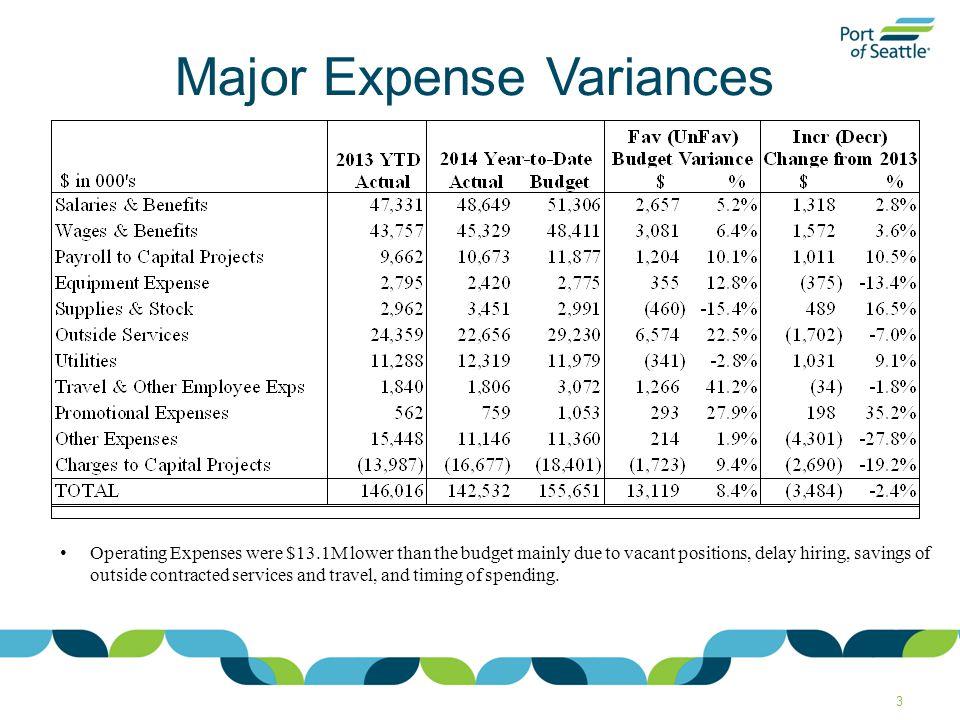 Q2 2014 Performance Report Seaport July 29, 2014