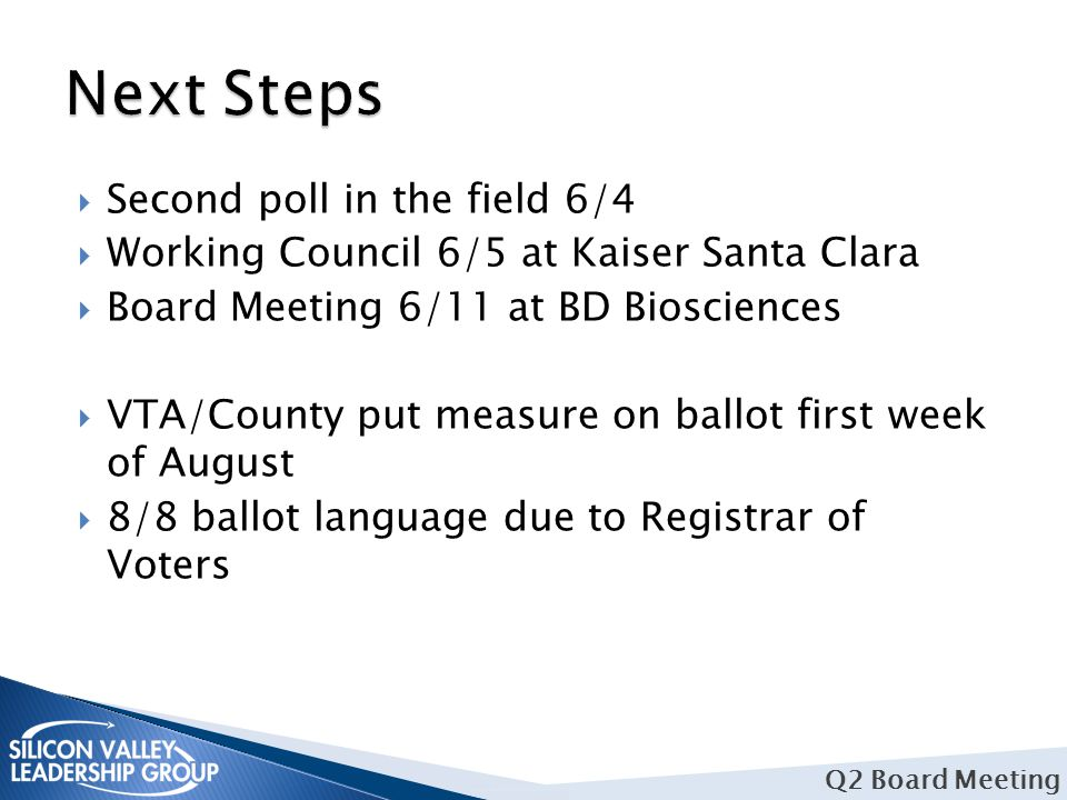  Second poll in the field 6/4  Working Council 6/5 at Kaiser Santa Clara  Board Meeting 6/11 at BD Biosciences  VTA/County put measure on ballot f