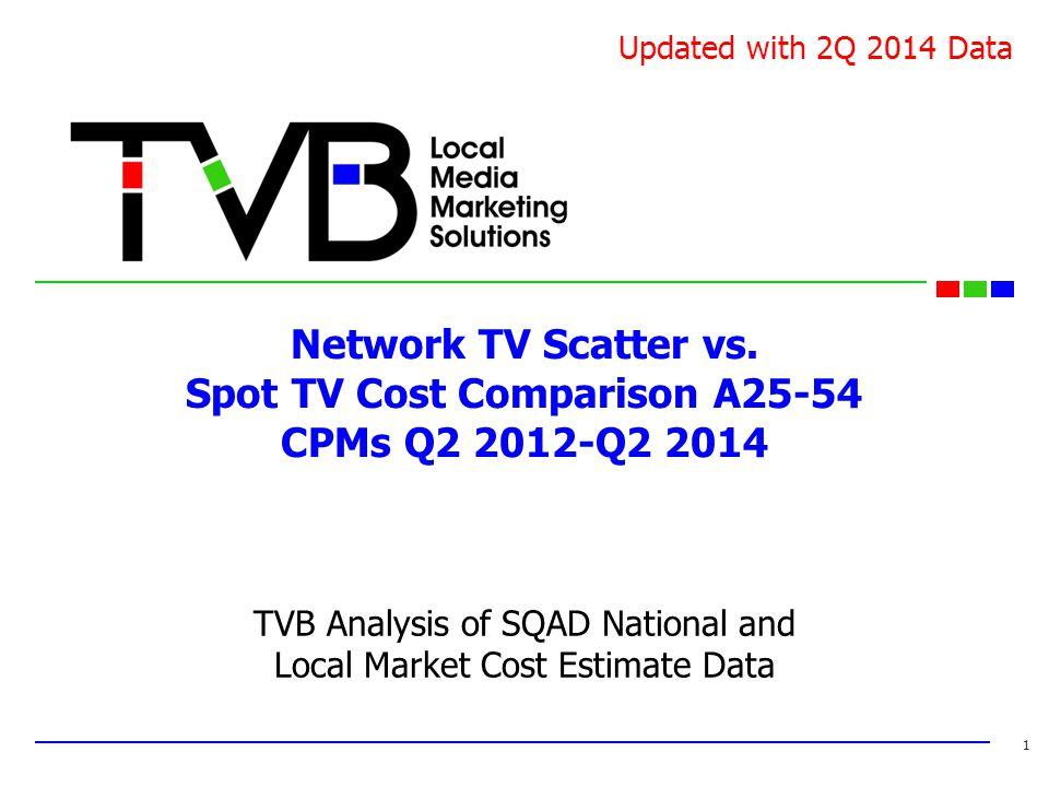Network TV Scatter vs.