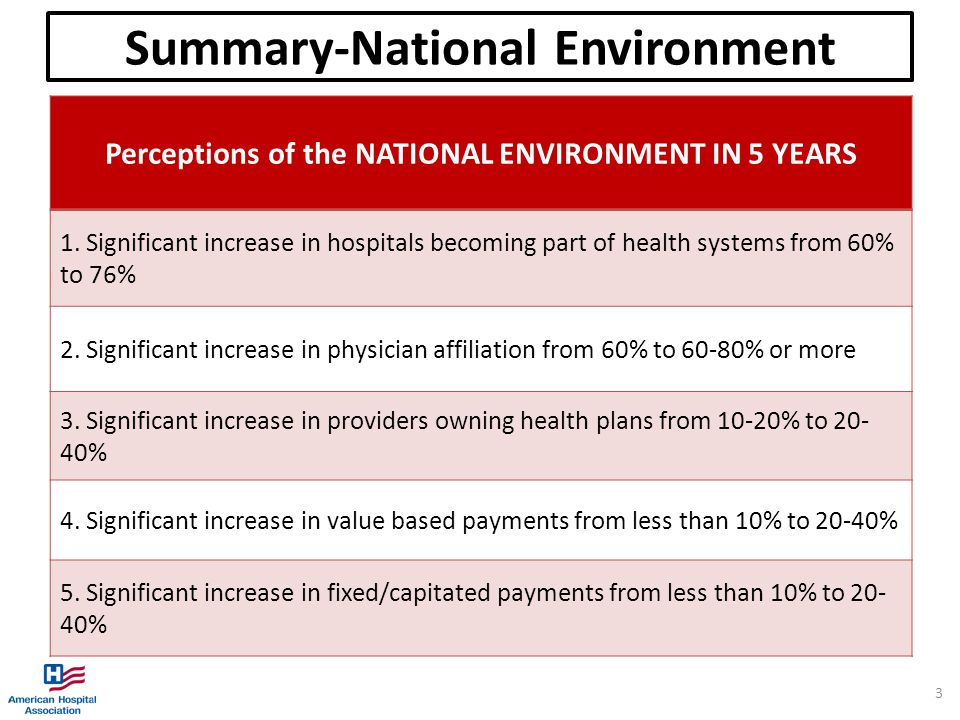 Summary-National Environment 3 Perceptions of the NATIONAL ENVIRONMENT IN 5 YEARS 1. Significant increase in hospitals becoming part of health systems