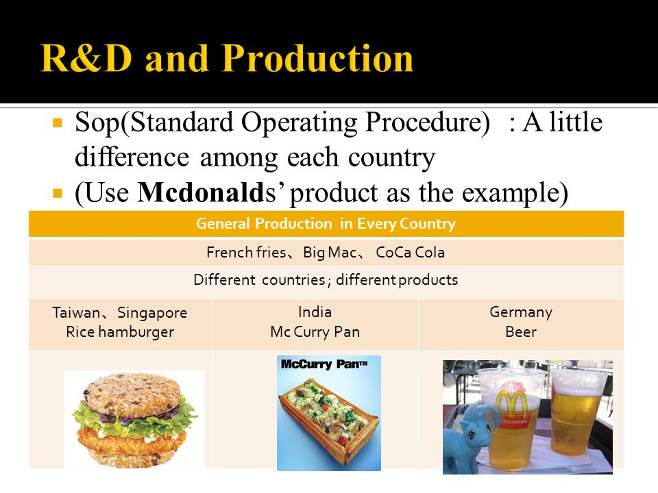  Sop(Standard Operating Procedure) : A little difference among each country  (Use Mcdonalds' product as the example) General Production in Every Country French fries 、 Big Mac 、 CoCa Cola Different countries ; different products Taiwan 、 Singapore Rice hamburger India Mc Curry Pan Germany Beer