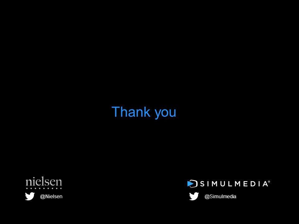 Thank you @Nielsen@Simulmedia