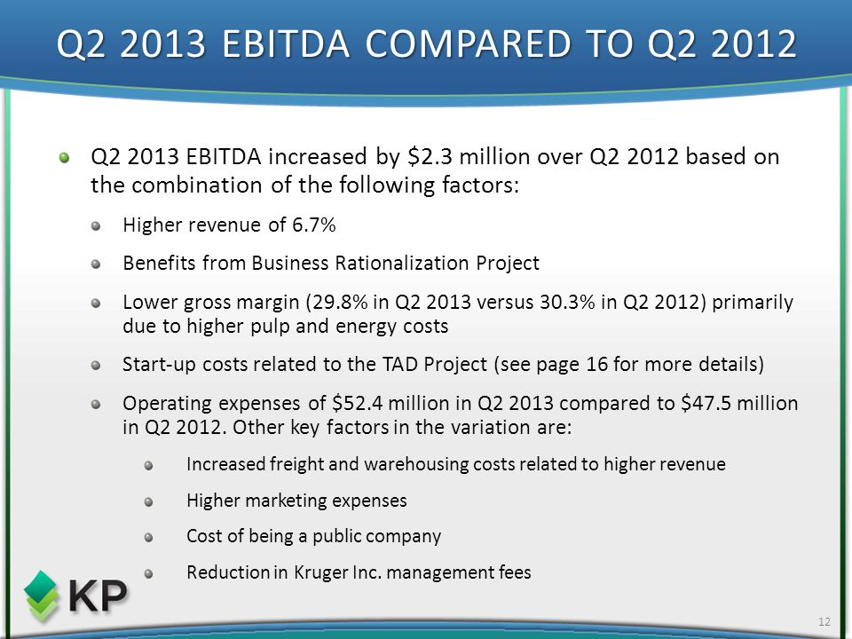 Q2 2013 EBITDA COMPARED TO Q2 2012 12 Q2 2013 EBITDA increased by $2.3 million over Q2 2012 based on the combination of the following factors: Higher revenue of 6.7% Benefits from Business Rationalization Project Lower gross margin (29.8% in Q2 2013 versus 30.3% in Q2 2012) primarily due to higher pulp and energy costs Start-up costs related to the TAD Project (see page 16 for more details) Operating expenses of $52.4 million in Q2 2013 compared to $47.5 million in Q2 2012.
