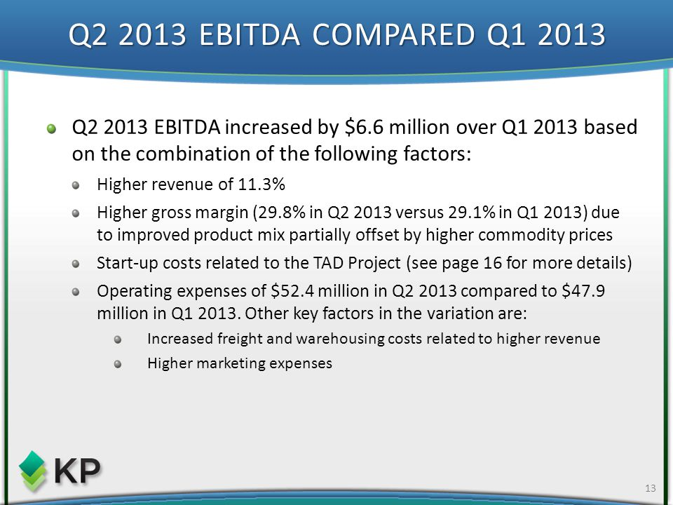 Q2 2013 EBITDA COMPARED Q1 2013 13 Q2 2013 EBITDA increased by $6.6 million over Q1 2013 based on the combination of the following factors: Higher revenue of 11.3% Higher gross margin (29.8% in Q2 2013 versus 29.1% in Q1 2013) due to improved product mix partially offset by higher commodity prices Start-up costs related to the TAD Project (see page 16 for more details) Operating expenses of $52.4 million in Q2 2013 compared to $47.9 million in Q1 2013.