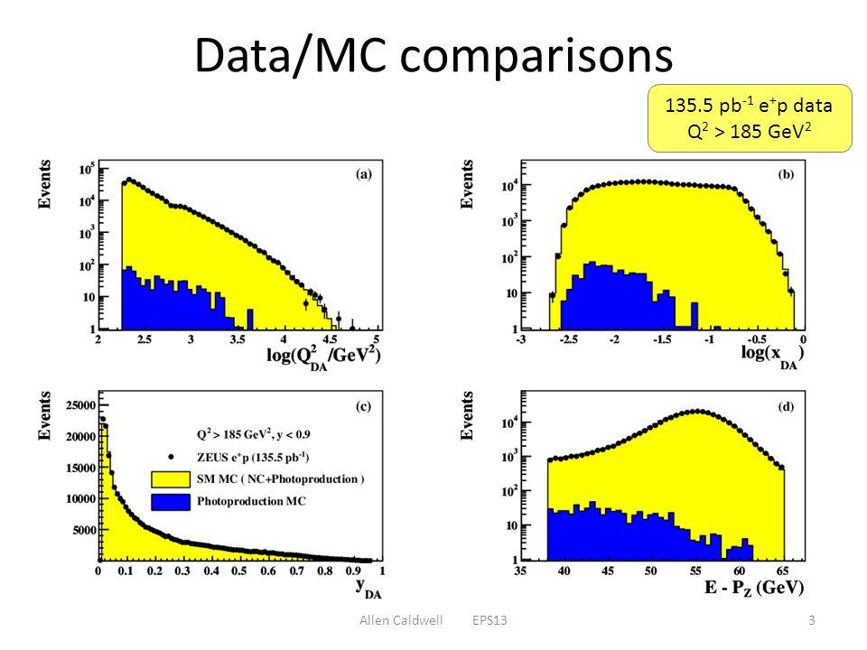 Allen Caldwell EPS134 Data/MC comparisons 135.5 pb -1 e + p data Q 2 > 185 GeV 2