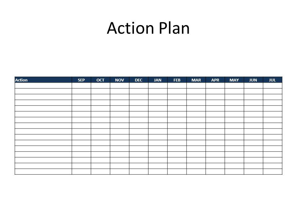 Action Plan ActionSEPOCTNOVDECJANFEBMARAPRMAYJUNJUL