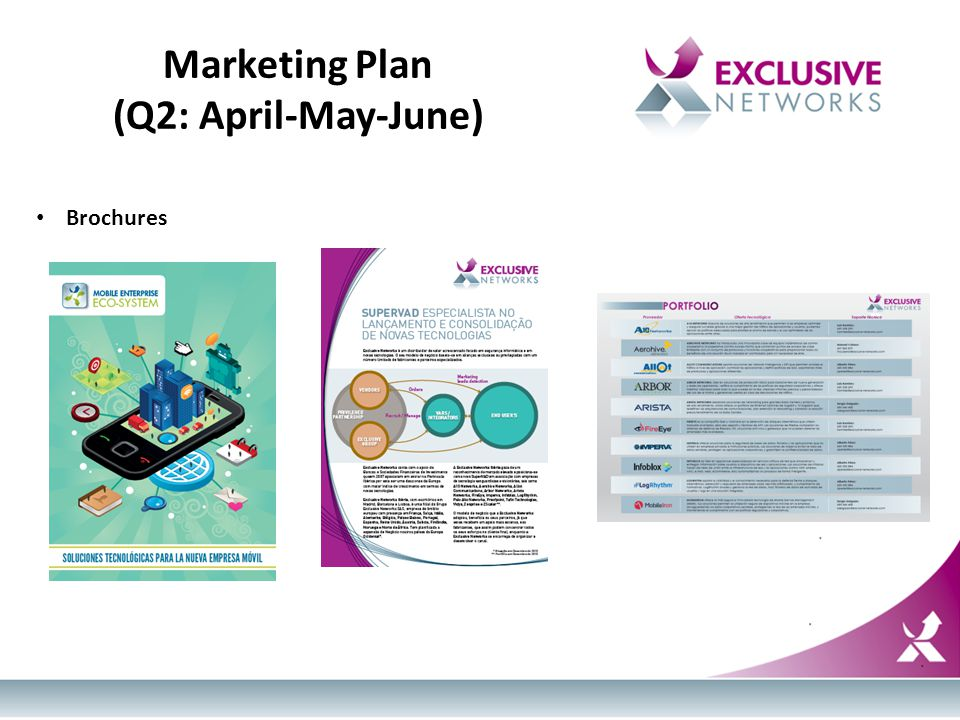 Marketing Plan (Q2: April-May-June) E-mailing Campaigns Regional Promotions 3-4 e-mailings per week 13.000 Spain 3.500 Portugal