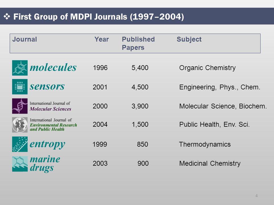 20041,500 Public Health, Env.Sci.