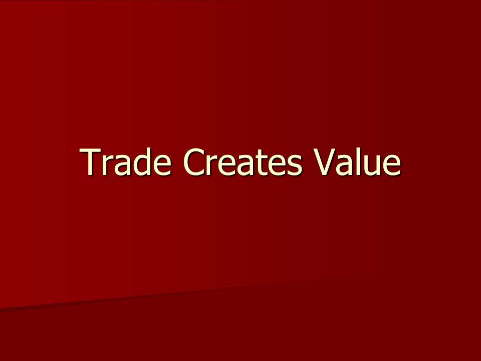 Two opposing views of trade: 1.