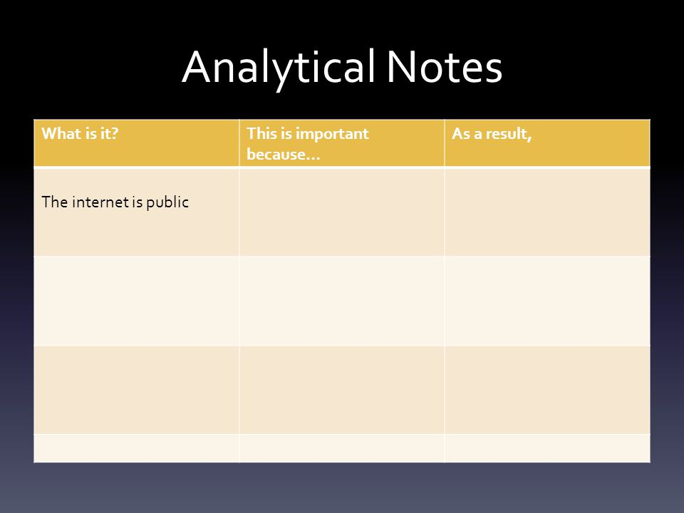 Analytical Notes What is it This is important because… As a result, The internet is public