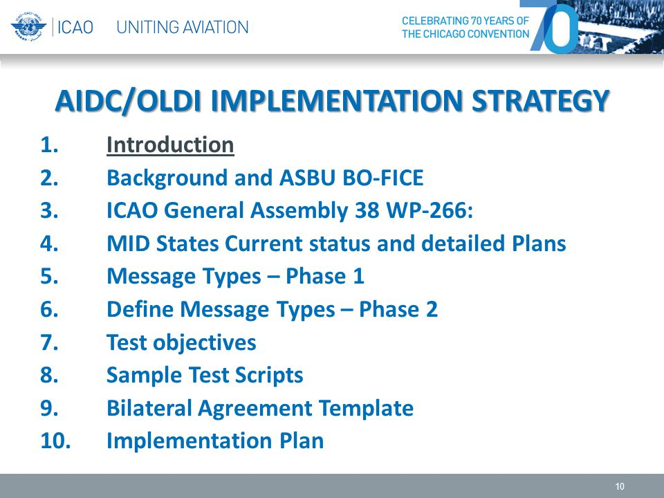 AIDC/OLDI IMPLEMENTATION STRATEGY 1.IntroductionIntroduction 2.Background and ASBU BO-FICE 3.ICAO General Assembly 38 WP-266: 4.MID States Current sta