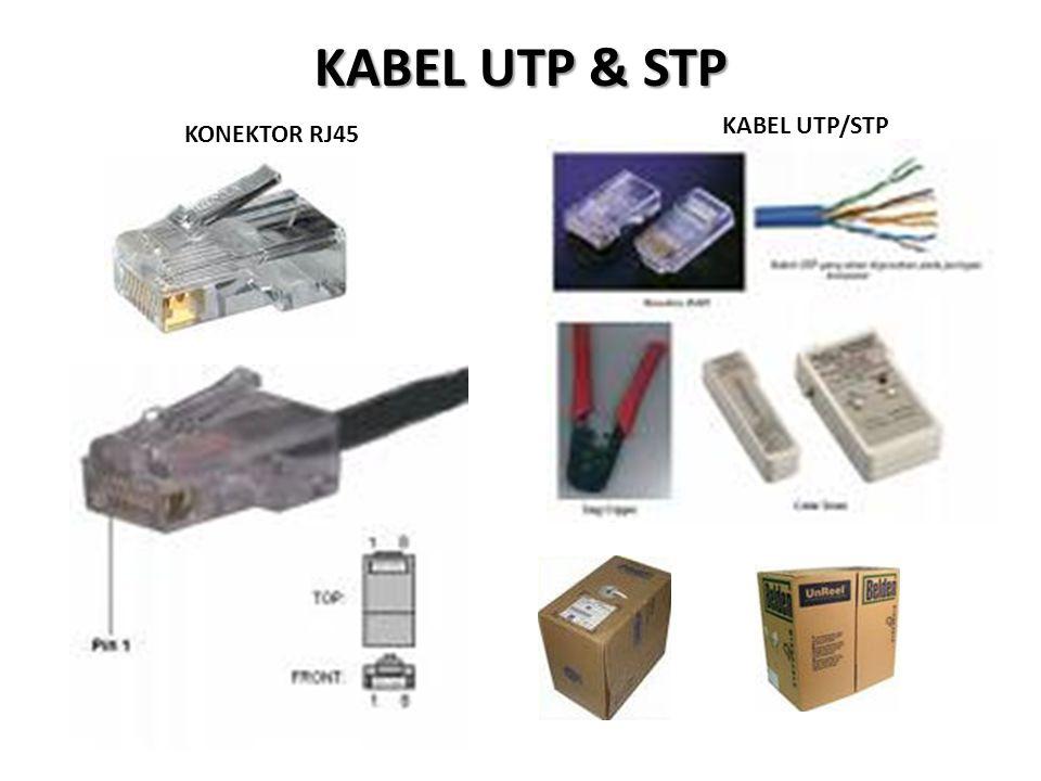 KABEL UTP & STP KONEKTOR RJ45 KABEL UTP/STP
