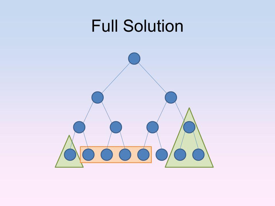 Full Solution