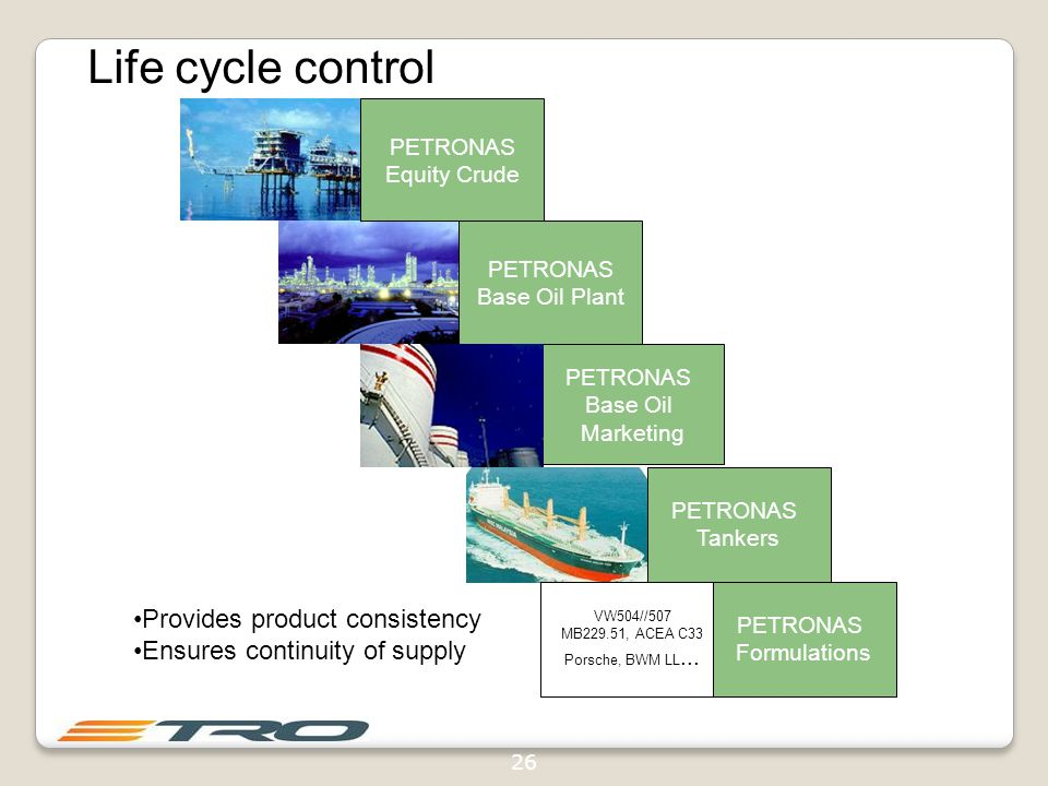 26 PETRONAS Base Oil Plant PETRONAS Base Oil Marketing Provides product consistency Ensures continuity of supply Life cycle control PETRONAS Tankers Customer PETRONAS Equity Crude VW504//507 MB229.51, ACEA C33 Porsche, BWM LL...