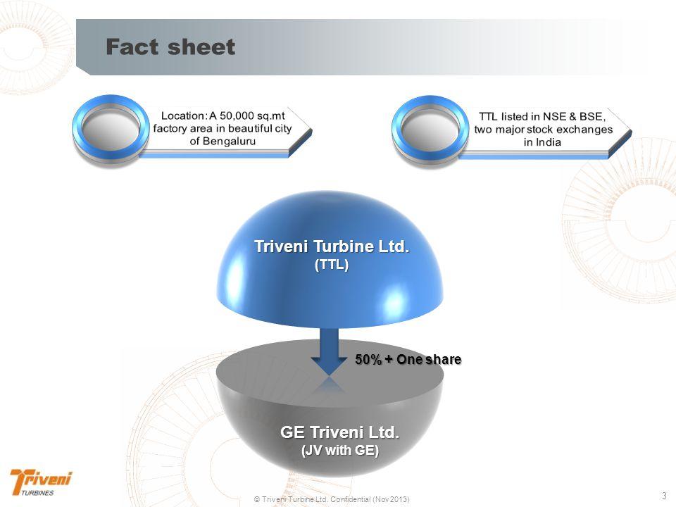 24 © Triveni Turbine Ltd.Confidential (Nov 2013) Triveni Turbine Ltd.
