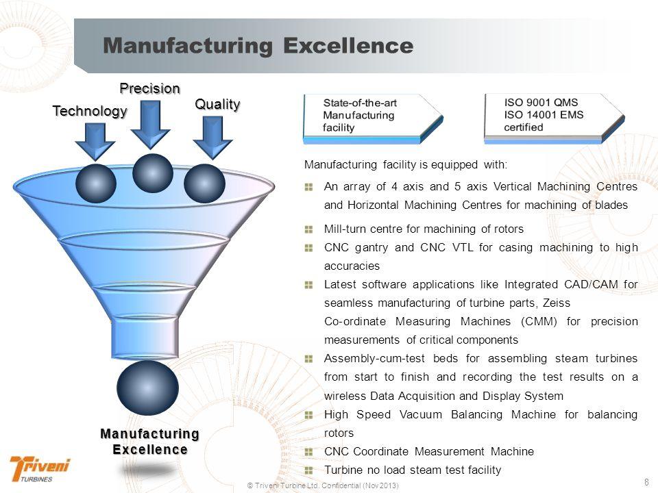 9 © Triveni Turbine Ltd. Confidential (Nov 2013) Manufacturing Excellence