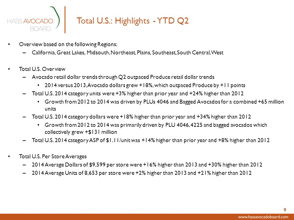 Total U.S.: Highlights - YTD Q2 Overview based on the following Regions: – California, Great Lakes, Midsouth, Northeast, Plains, Southeast, South Central, West Total U.S.