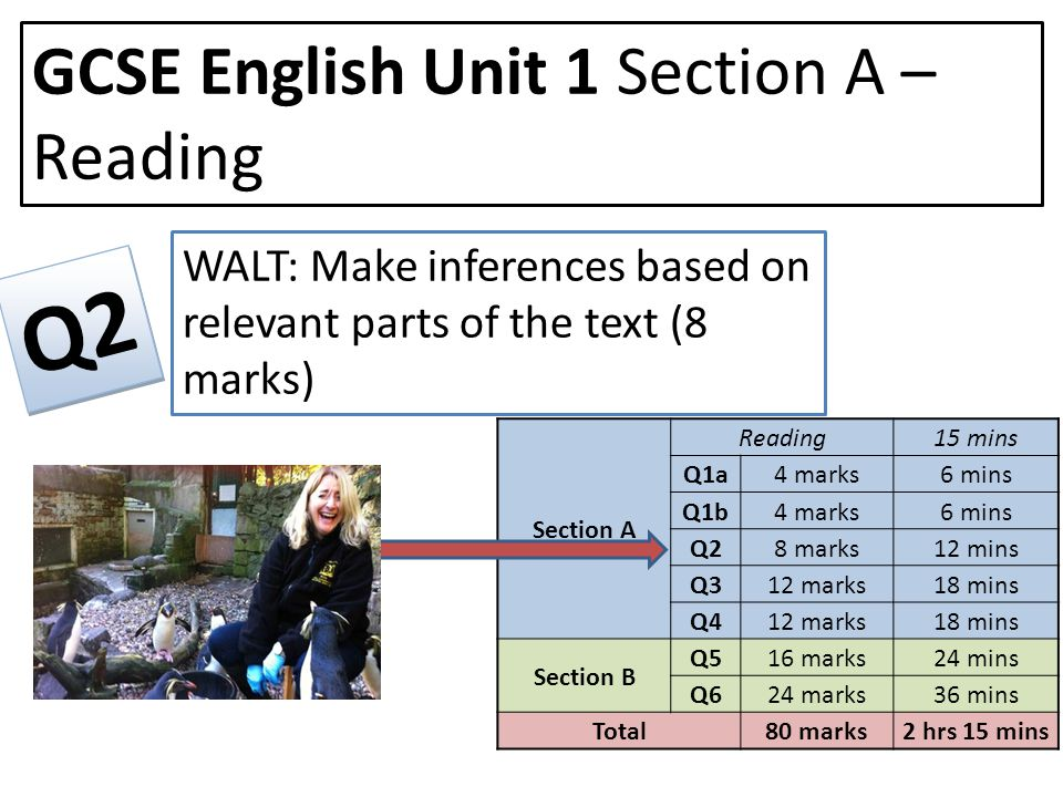 Section A Reading15 mins Q1a4 marks6 mins Q1b4 marks6 mins Q28 marks12 mins Q312 marks18 mins Q412 marks18 mins Section B Q516 marks24 mins Q624 marks36 mins Total80 marks2 hrs 15 mins GCSE English Unit 1 Section A – Reading WALT: Make inferences based on relevant parts of the text (8 marks) Q2
