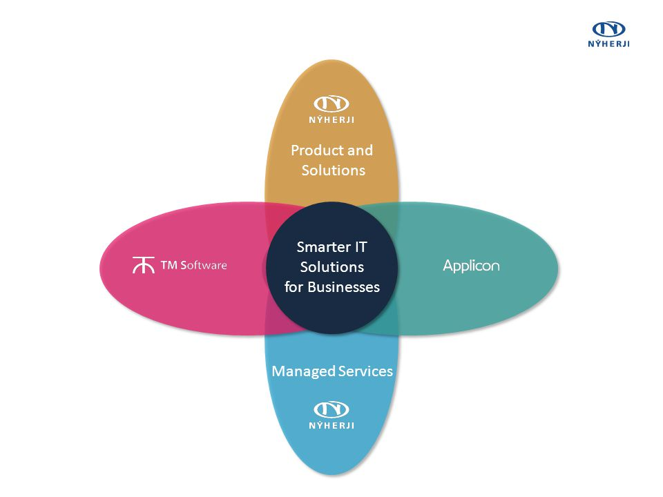 Smarter IT Solutions for Businesses Product and Solutions Managed Services