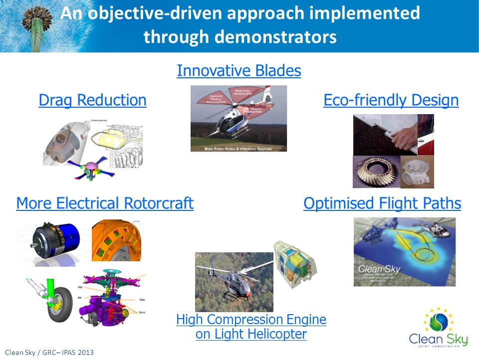 Innovative Blades Drag Reduction Eco-friendly Design More Electrical RotorcraftOptimised Flight Paths High Compression Engine on Light Helicopter Clean Sky / GRC– IPAS 2013 An objective-driven approach implemented through demonstrators
