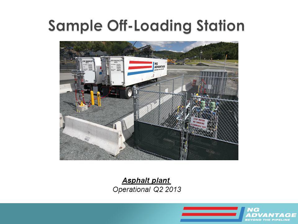 Asphalt plant Operational Q2 2013
