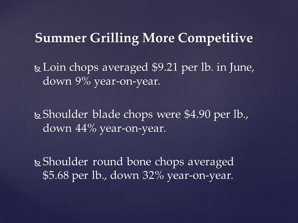  Loin chops averaged $9.21 per lb. in June, down 9% year-on-year.