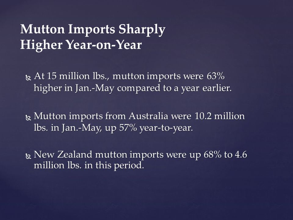  At 15 million lbs., mutton imports were 63% higher in Jan.-May compared to a year earlier.
