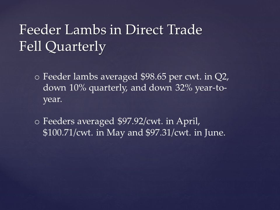 Feeder Lambs in Direct Trade Fell Quarterly o Feeder lambs averaged $98.65 per cwt.
