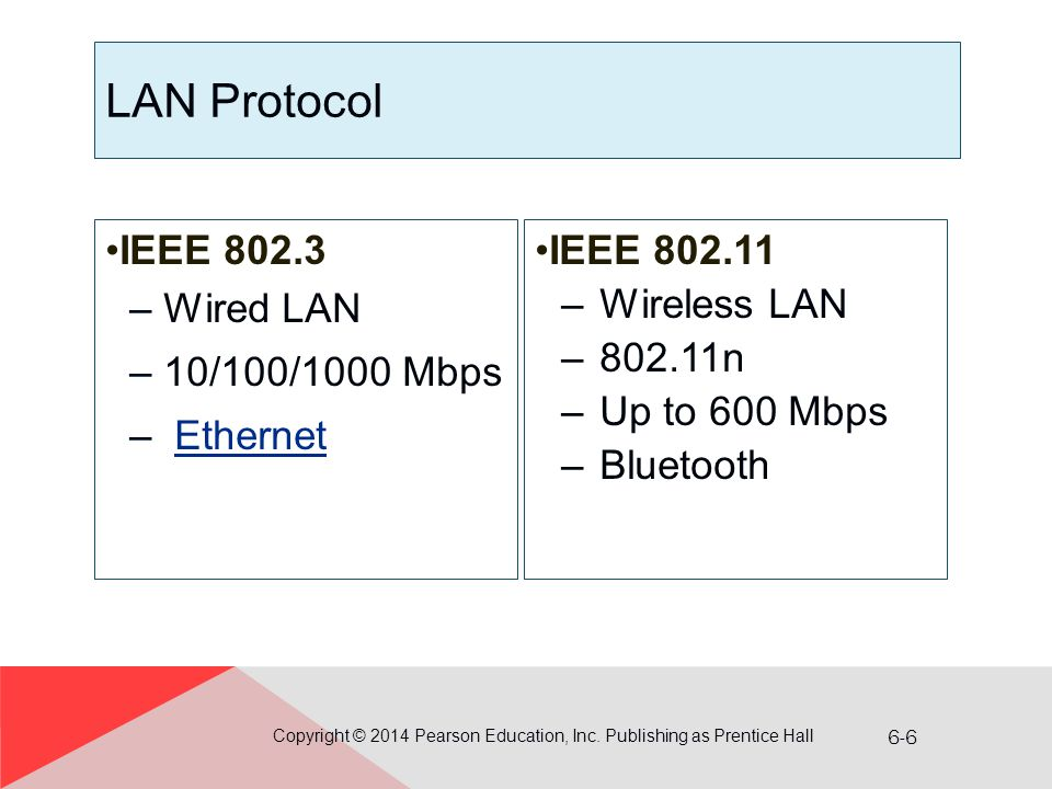 6-7 Summary of LAN and WAN Networks Copyright © 2014 Pearson Education, Inc.