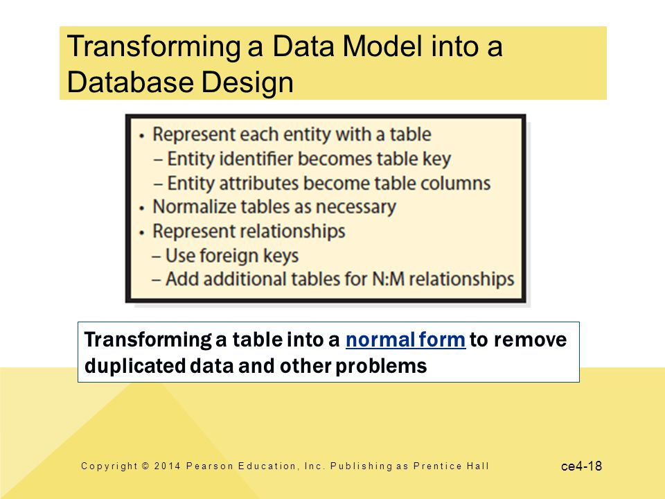 ce4-18 Transforming a Data Model into a Database Design Copyright © 2014 Pearson Education, Inc. Publishing as Prentice Hall Transforming a table into