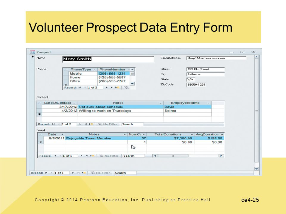 ce4-25 Volunteer Prospect Data Entry Form Copyright © 2014 Pearson Education, Inc. Publishing as Prentice Hall