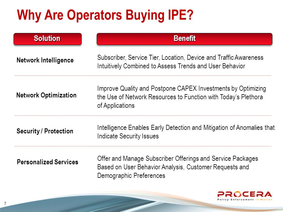 Why Are Operators Buying IPE.