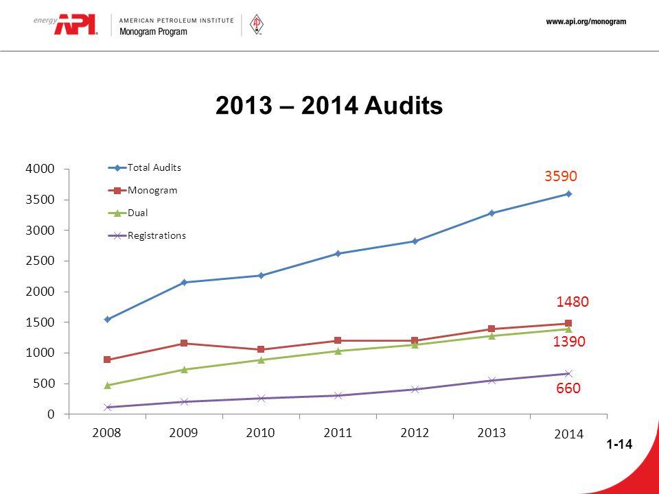 2013 – 2014 Audits 1-14 2014