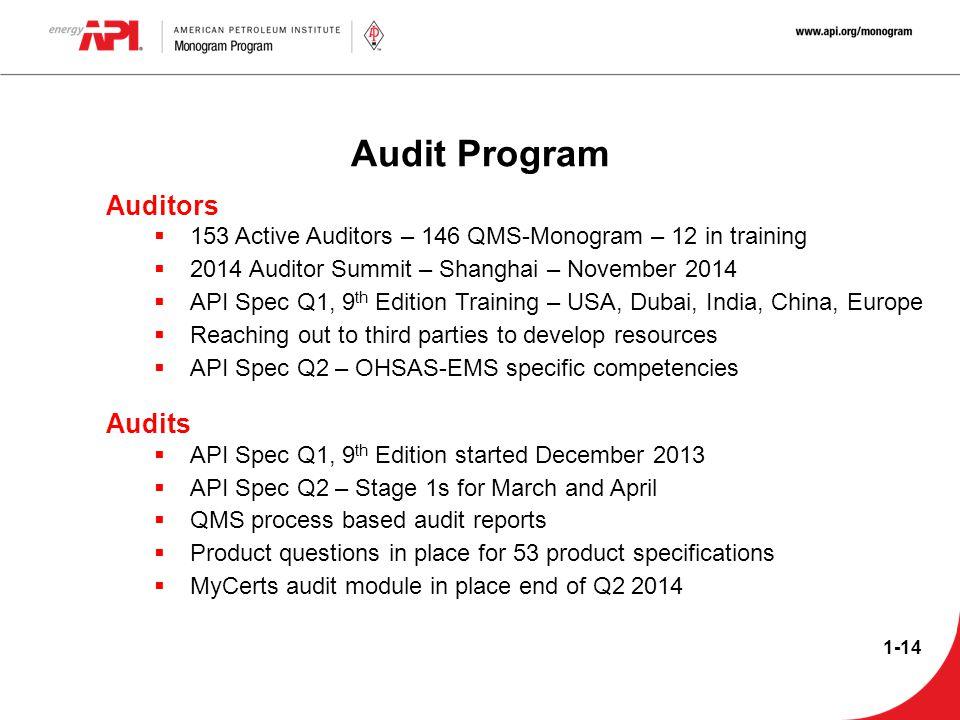 Audit Program Auditors  153 Active Auditors – 146 QMS-Monogram – 12 in training  2014 Auditor Summit – Shanghai – November 2014  API Spec Q1, 9 th