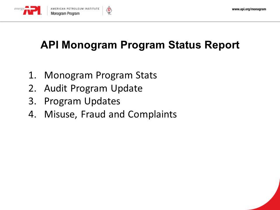 1.Monogram Program Stats 2.Audit Program Update 3.Program Updates 4.Misuse, Fraud and Complaints API Monogram Program Status Report