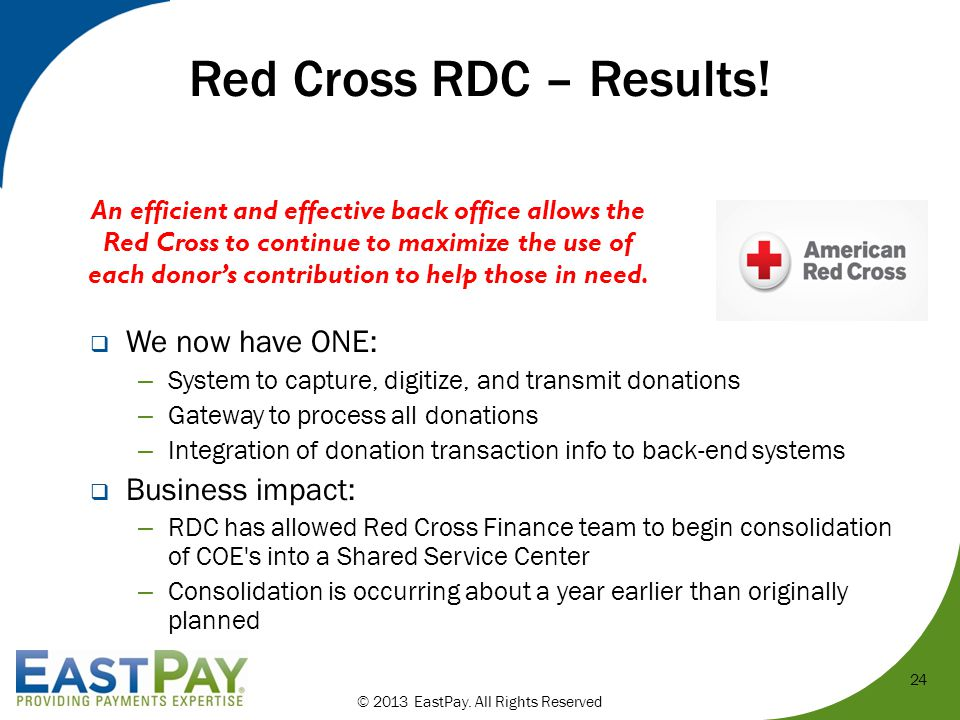 © 2013 EastPay. All Rights Reserved 24 Red Cross RDC – Results.