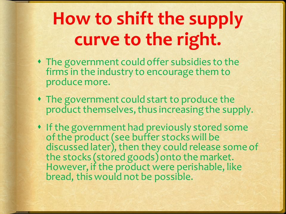 How to shift the supply curve to the right.