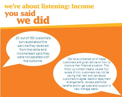 20 out of 150 customers surveyed about the service they received from the rents and income team said they were not satisfied with the outcome.