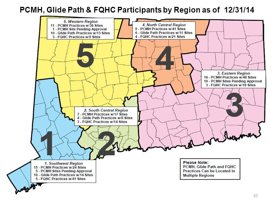 PCMH, Glide Path & FQHC Participants by Region as of 12/31/14 10