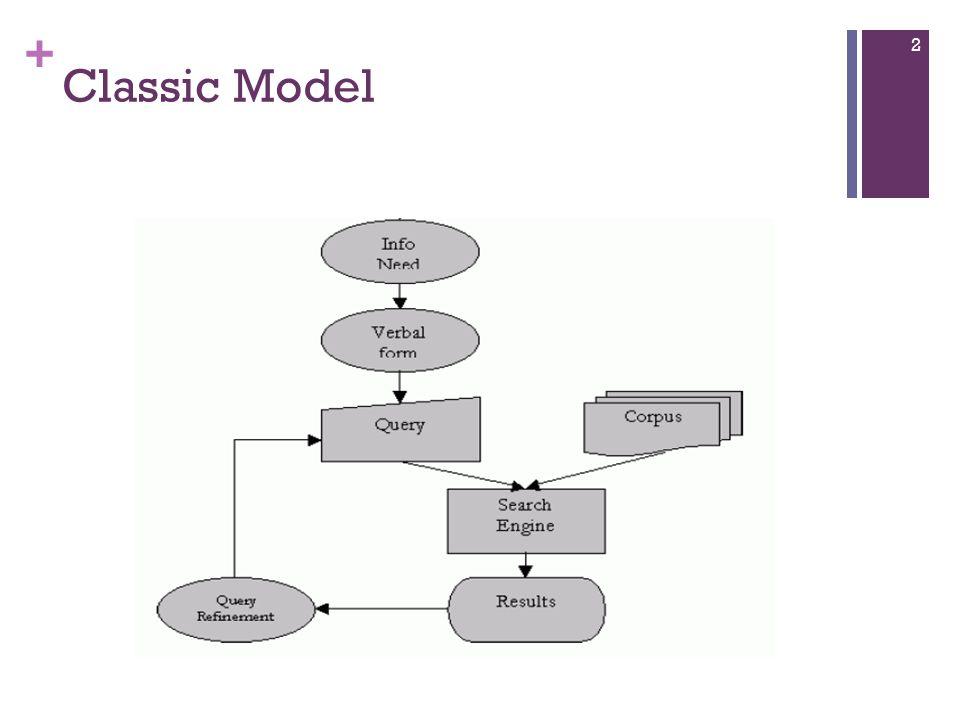 + Classic Model 2