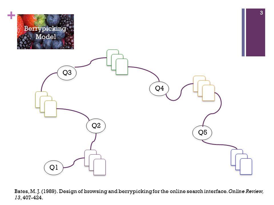 + Q3Q2Q1Q4Q5 Bates, M. J. (1989).