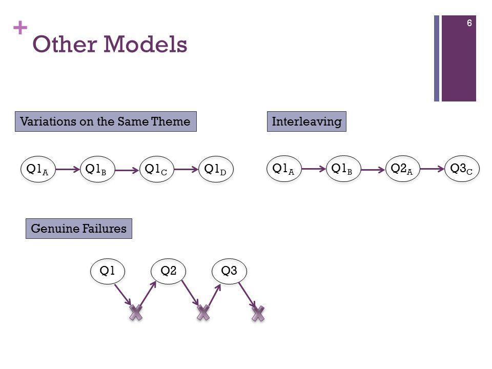 + Other Models Variations on the Same Theme Q1 A Q1 B Q1 C Q1 D Genuine Failures Q1Q2Q3 6 Interleaving Q1 A Q1 B Q2 A Q3 C