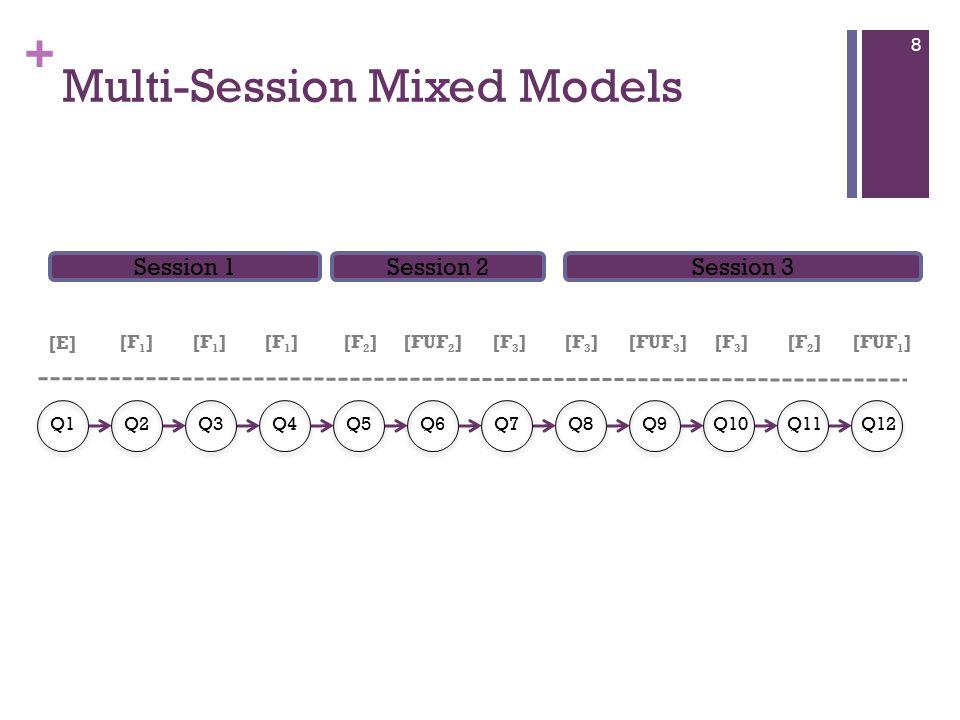 + Multi-Session Mixed Models 8 Q1Q2Q3Q4Q5Q6Q7Q8Q9Q10Q11Q12 Session 1Session 2Session 3 [E] [F 1 ] [FUF 2 ][F 3 ] [FUF 3 ][F 1 ][F 2 ][F 3 ][F 2 ][FUF 1 ]